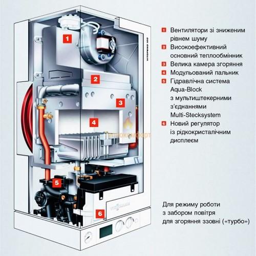 Котлы - Котлы газовые конденсационные Viessmann Vitodens 100-W B1HC - Фото 4