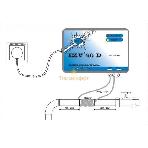 Фильтры - Прибор электромагнитной обработки воды EZV 40D - Фото 1